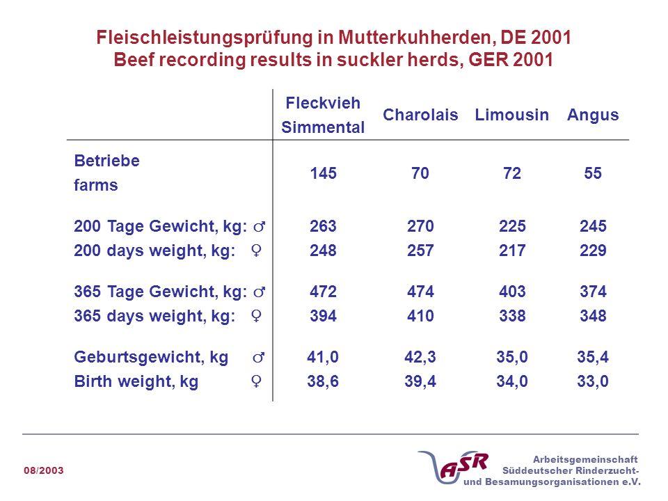 08/2003 Arbeitsgemeinschaft Süddeutscher Rinderzucht- und Besamungsorganisationen e.V. Fleischleistungsprüfung in Mutterkuhherden, DE 2001 Beef record