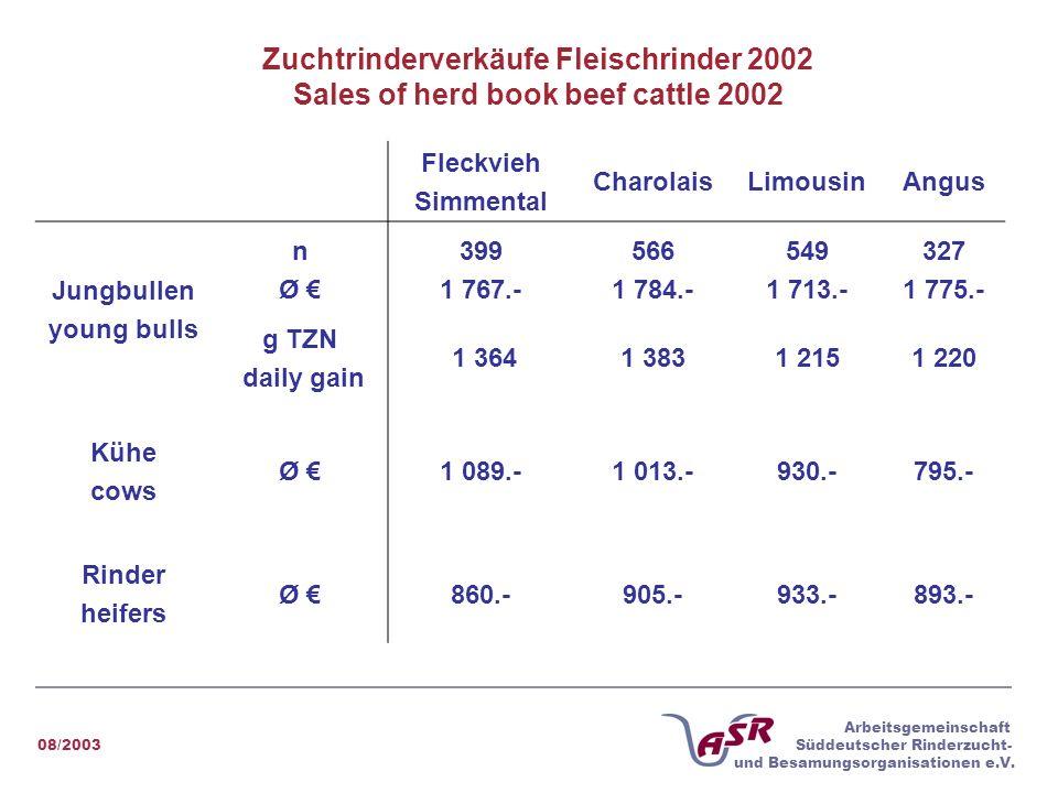 08/2003 Arbeitsgemeinschaft Süddeutscher Rinderzucht- und Besamungsorganisationen e.V. Zuchtrinderverkäufe Fleischrinder 2002 Sales of herd book beef