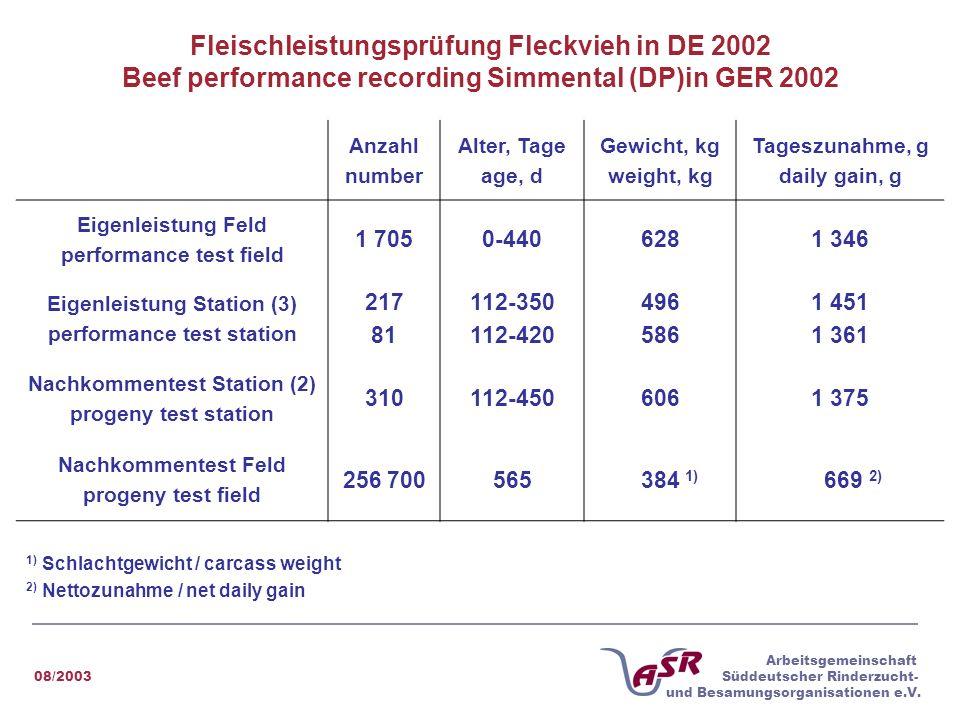 08/2003 Arbeitsgemeinschaft Süddeutscher Rinderzucht- und Besamungsorganisationen e.V. Fleischleistungsprüfung Fleckvieh in DE 2002 Beef performance r