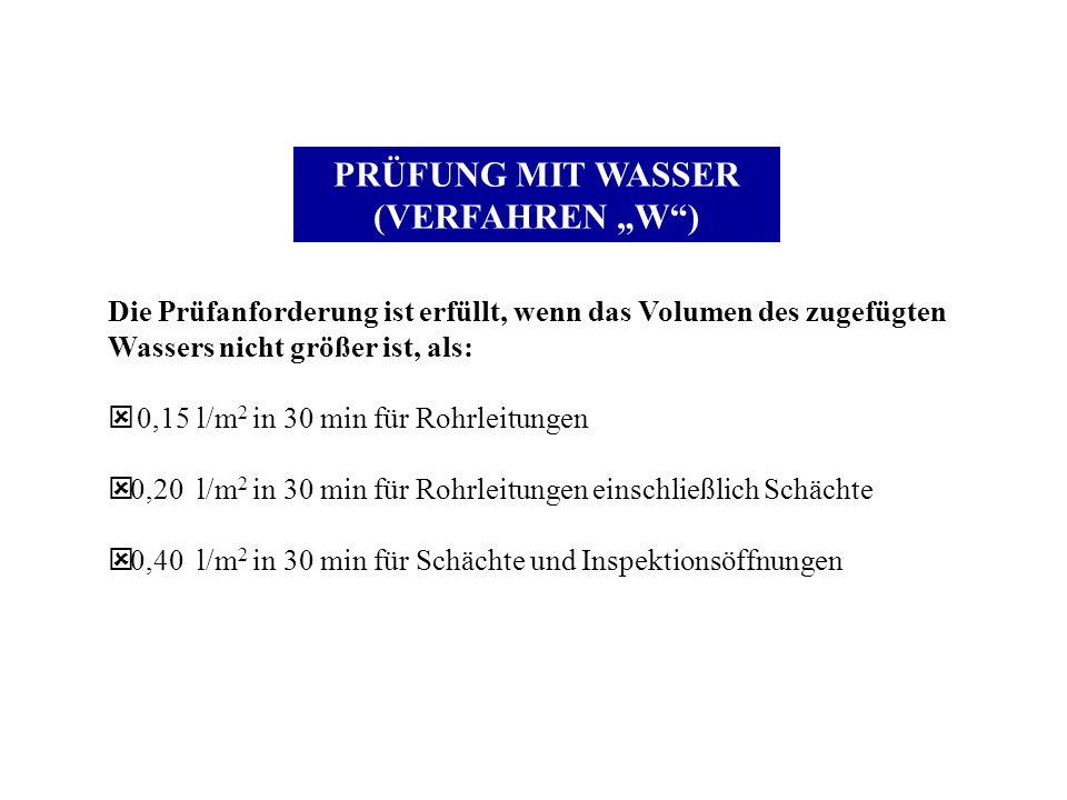 PRÜFUNG MIT WASSER (VERFAHREN W) Die Prüfanforderung ist erfüllt, wenn das Volumen des zugefügten Wassers nicht größer ist, als: ý 0,15 l/m 2 in 30 mi