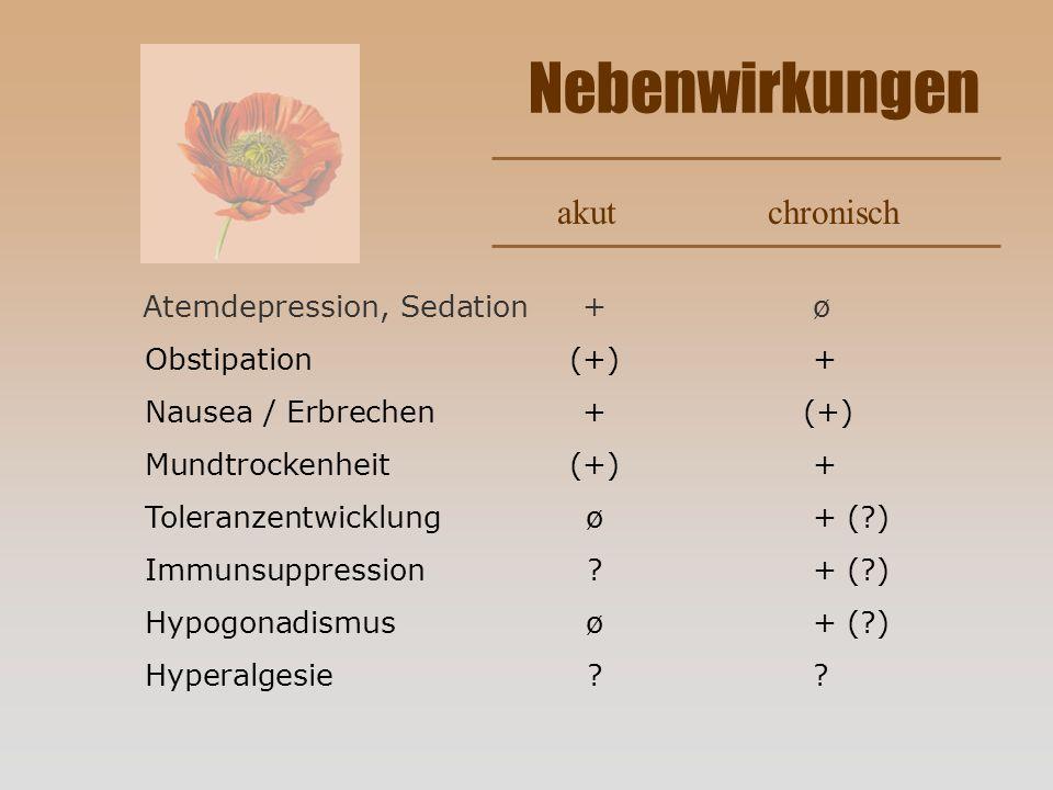 Atemdepression, Sedation+ ø Obstipation (+) + Nausea / Erbrechen+(+) Mundtrockenheit(+) + Toleranzentwicklungø + (?) Immunsuppression? + (?) Hypogonad