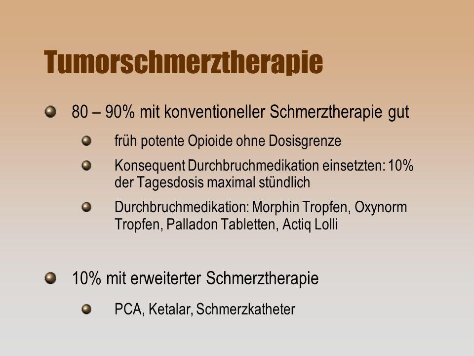 Chronische nicht maligne Schmerzen It is a human right for pain treatment 1.