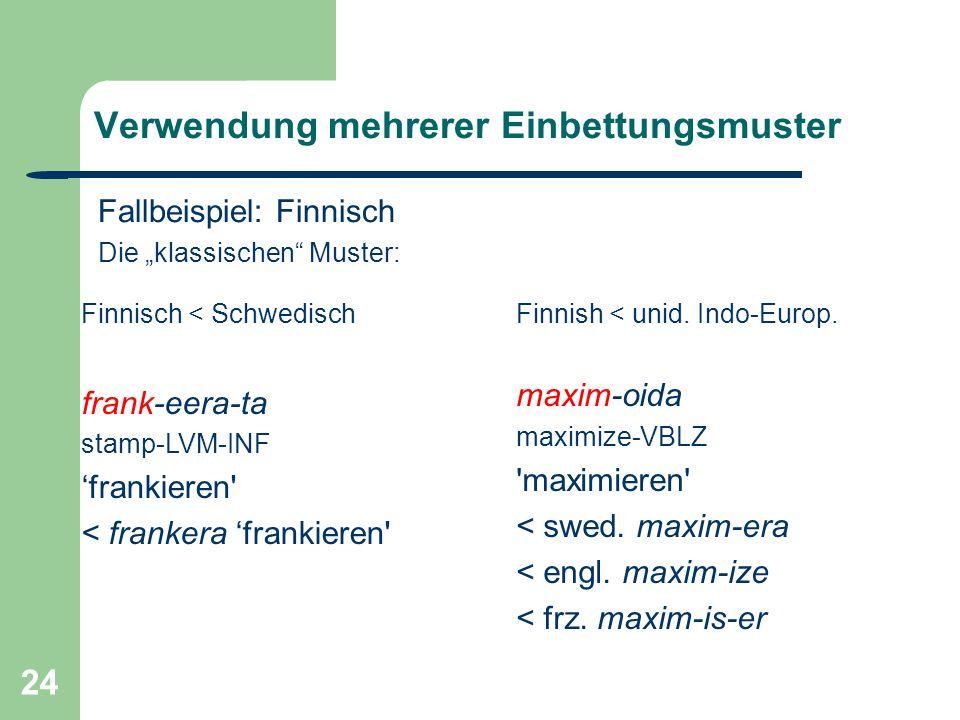 24 Verwendung mehrerer Einbettungsmuster Fallbeispiel: Finnisch Die klassischen Muster: Finnisch < Schwedisch frank-eera-ta stamp-LVM-INF frankieren < frankera frankieren Finnish < unid.