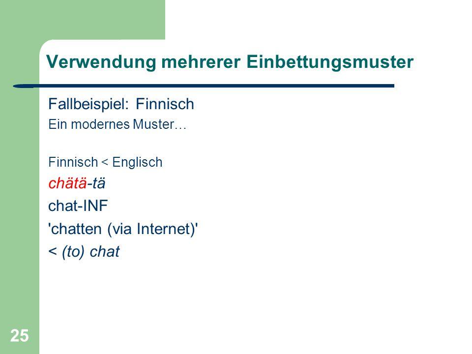25 Verwendung mehrerer Einbettungsmuster Fallbeispiel: Finnisch Ein modernes Muster… Finnisch < Englisch chätä-tä chat-INF chatten (via Internet) < (to) chat