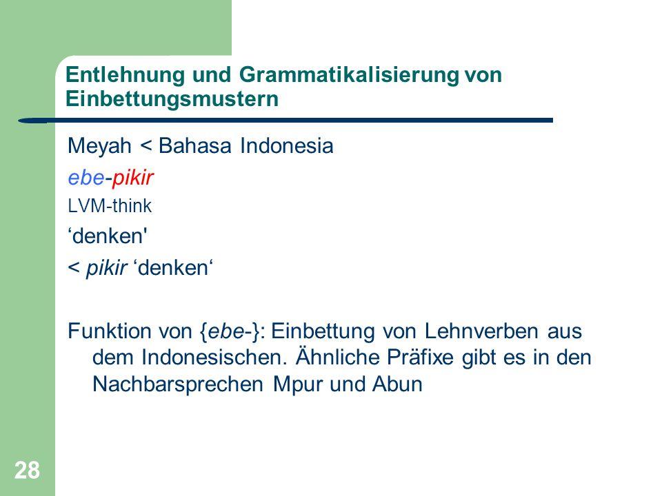 28 Entlehnung und Grammatikalisierung von Einbettungsmustern Meyah < Bahasa Indonesia ebe-pikir LVM-think denken < pikir denken Funktion von {ebe-}: Einbettung von Lehnverben aus dem Indonesischen.