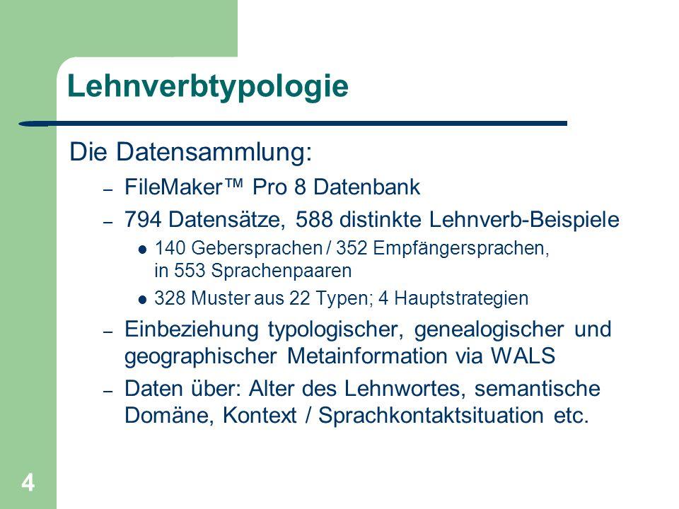 5 Lehnverbtypologie Definition : Lehnverb Ein Lehnverb ist eine etablierte, entlehnte lexikalische Einheit (d.h.