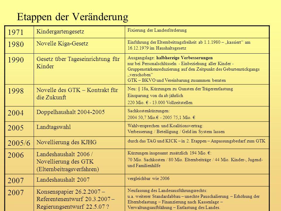 derzeitiges Finanzierungssystem – 1 – aus Trägersicht Stadtelternrat Bochum – 26.4.2007 EI – 7 %Arme – 14 %Kom.