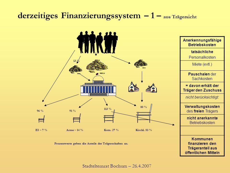 Haushaltsentwicklung Die Werte für die Jahre 2008 bis 2010 stammen aus den Ankündigungen der Landesregierung.