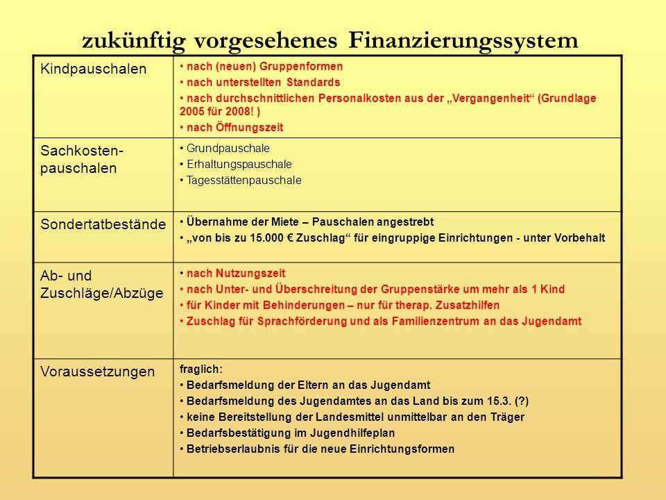 abschließender Hinweis Diese Folien sind morgen auf folgender Internetseite zu finden: www.waldorfkindergarten- nrw.de/aktuell/novellierungdesgtk/veranstaltungen