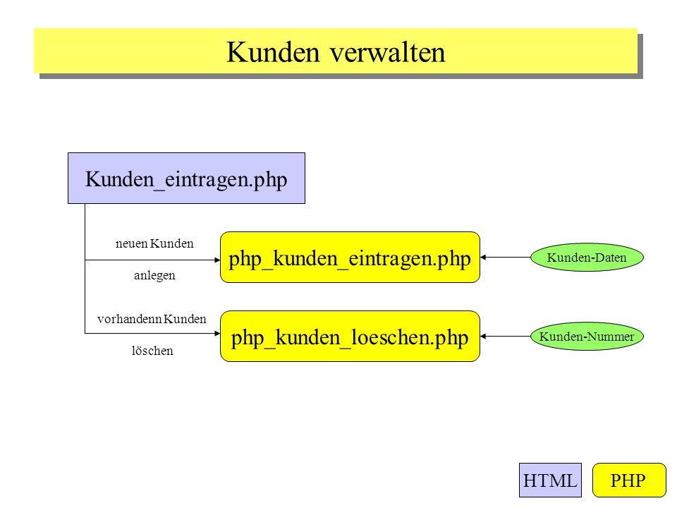 Kunden_eintragen.php php_kunden_eintragen.php php_kunden_loeschen.php neuen Kunden anlegen vorhandenn Kunden löschen Kunden verwalten HTMLPHP Kunden-D