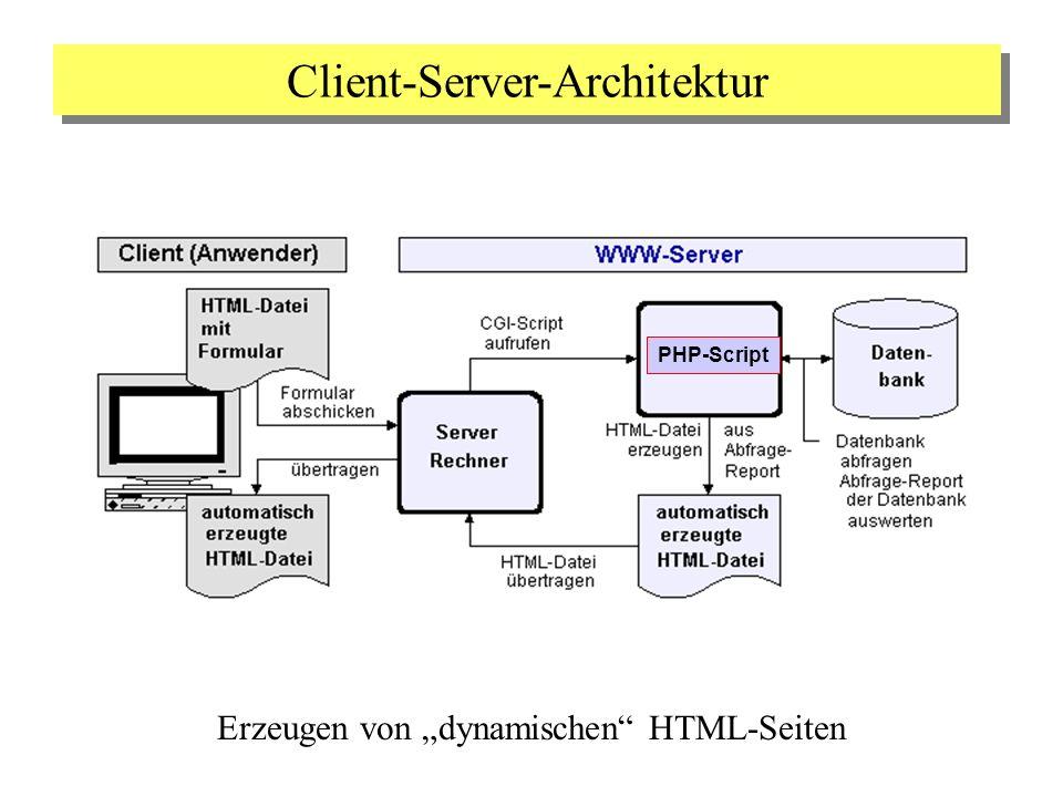 PHP 1994Entwickelt von Rasmus Lerdorf 1995Veröffentlicht als Personal Homepage Tool 1996PHP 1 verfügbar current release PHP 4 C-ähnliche Syntax, leicht erlernbar Hohe Funktionalität und Stabilität Direkte Notierung in HTML-Dateien PHP-Code wird interpretiert, nicht compiliert Unterstützung von SQL Auswerten von HTML-Formularen Kostenfrei einsetzbar LINUX und Windows Versionen verfügbar