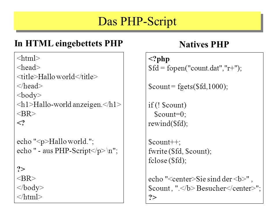Das PHP-Script Hallo world Hallo-world anzeigen. <.