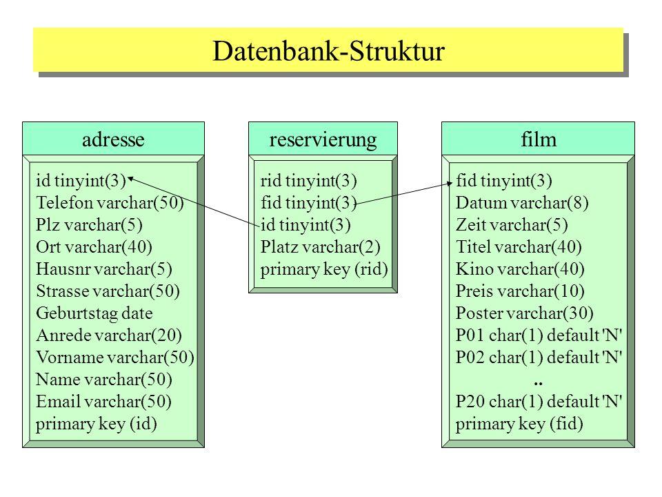 SQL-Tabellen anlegen CREATE DATABASE db_demo; CONNECT db_demo; DROP TABLE adresse; CREATE TABLE adresse ( id tinyint(3) DEFAULT 0 NOT NULL AUTO_INCREMENT, Telefon varchar(50), Plz varchar(5), Ort varchar(40), Hausnr varchar(5), Strasse varchar(50), Geburtstag date, Anrede varchar(20), Vorname varchar(50), Name varchar(50), Email varchar(50), primary key (id) ); Insert into adresse Values( 1 , 09181/12345 , 92318 , Neumarkt , 15 , Meierheim , 1983-11-05 , Herr , Patrik , Meier , Patrik.Meier@t-online.de ); Insert into adresse Values( 2 , 09181/54353 , 92001 , Hersbruck , 5 , Teststr. , 1993-10-15 , Herr , Gustav , Mueller , Gustav.Mueller@gmx.com );