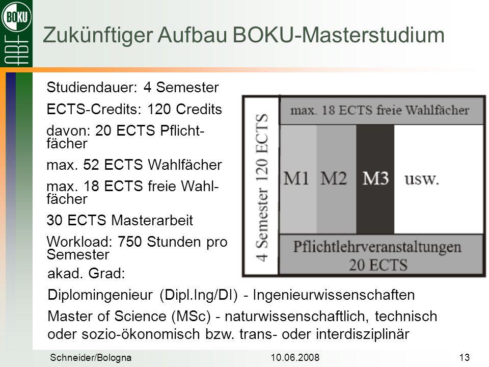Schneider/Bologna10.06.200813 Zukünftiger Aufbau BOKU-Masterstudium Studiendauer: 4 Semester ECTS-Credits: 120 Credits davon: 20 ECTS Pflicht- fächer