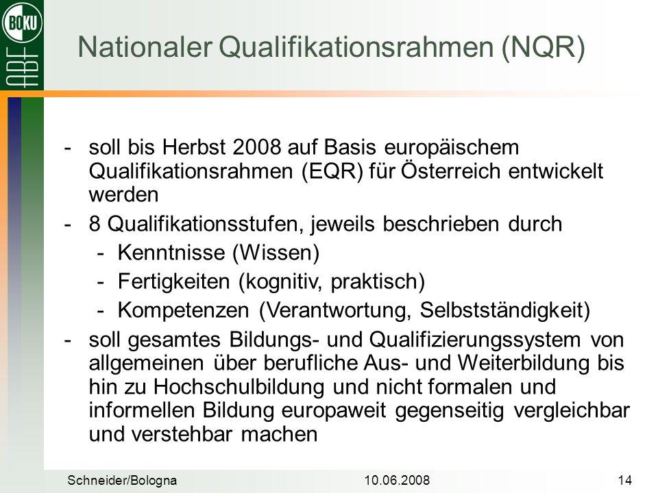 Schneider/Bologna10.06.200814 Nationaler Qualifikationsrahmen (NQR) soll bis Herbst 2008 auf Basis europäischem Qualifikationsrahmen (EQR) für Österr