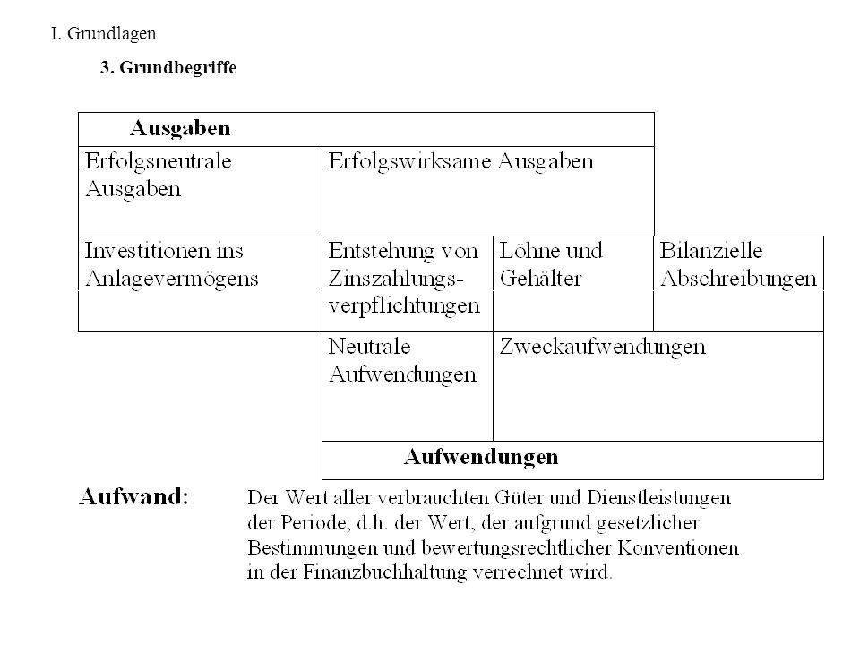 3. Grundbegriffe I. Grundlagen