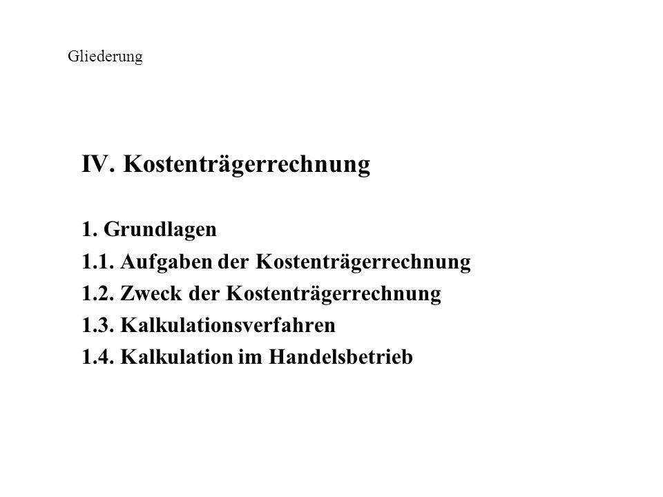 Gliederung V.Kostenträgerzeitrechnung - Kurzfristige Erfolgsrechnung (KER) 1.