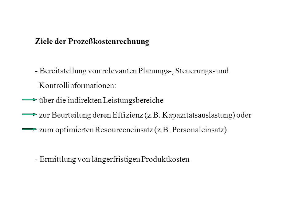 Ziele der Prozeßkostenrechnung - Bereitstellung von relevanten Planungs-, Steuerungs- und Kontrollinformationen: über die indirekten Leistungsbereiche