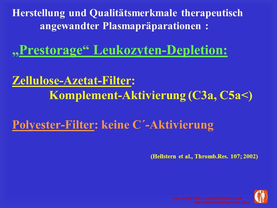 UNIV.-KLINIK FÜR BLUTGRUPPENSEROLOGIE UND TRANSFUSIONSMEDIZIN, GRAZ UNIV.-KLINIK FÜR BLUTGRUPPENSEROLOGIE UND TRANSFUSIONSMEDIZIN, GRAZ Herstellung und Qualitätsmerkmale therapeutisch angewandter Plasmapräparationen :Prestorage Leukozyten-Depletion: Zellulose-Azetat-Filter: Komplement-Aktivierung (C3a, C5a<) Polyester-Filter: keine C´-Aktivierung (Hellstern et al., Thromb.Res.
