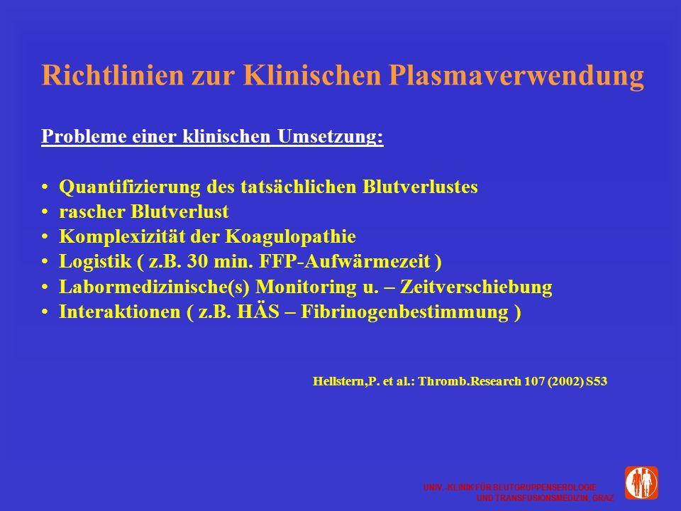 UNIV.-KLINIK FÜR BLUTGRUPPENSEROLOGIE UND TRANSFUSIONSMEDIZIN, GRAZ UNIV.-KLINIK FÜR BLUTGRUPPENSEROLOGIE UND TRANSFUSIONSMEDIZIN, GRAZ Richtlinien zur Klinischen Plasmaverwendung Probleme einer klinischen Umsetzung: Quantifizierung des tatsächlichen Blutverlustes rascher Blutverlust Komplexizität der Koagulopathie Logistik ( z.B.