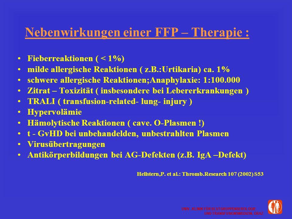 UNIV.-KLINIK FÜR BLUTGRUPPENSEROLOGIE UND TRANSFUSIONSMEDIZIN, GRAZ UNIV.-KLINIK FÜR BLUTGRUPPENSEROLOGIE UND TRANSFUSIONSMEDIZIN, GRAZ Nebenwirkungen einer FFP – Therapie : Fieberreaktionen ( < 1%) milde allergische Reaktionen ( z.B.:Urtikaria) ca.
