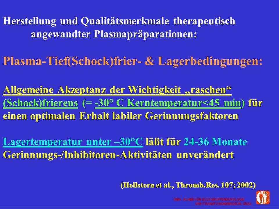 UNIV.-KLINIK FÜR BLUTGRUPPENSEROLOGIE UND TRANSFUSIONSMEDIZIN, GRAZ UNIV.-KLINIK FÜR BLUTGRUPPENSEROLOGIE UND TRANSFUSIONSMEDIZIN, GRAZ Herstellung und Qualitätsmerkmale therapeutisch angewandter Plasmapräparationen: Plasma-Tief(Schock)frier- & Lagerbedingungen: Allgemeine Akzeptanz der Wichtigkeit raschen (Schock)frierens (= -30° C Kerntemperatur<45 min) für einen optimalen Erhalt labiler Gerinnungsfaktoren Lagertemperatur unter –30°C läßt für 24-36 Monate Gerinnungs-/Inhibitoren-Aktivitäten unverändert (Hellstern et al., Thromb.Res.
