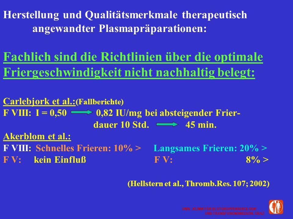 UNIV.-KLINIK FÜR BLUTGRUPPENSEROLOGIE UND TRANSFUSIONSMEDIZIN, GRAZ UNIV.-KLINIK FÜR BLUTGRUPPENSEROLOGIE UND TRANSFUSIONSMEDIZIN, GRAZ Herstellung und Qualitätsmerkmale therapeutisch angewandter Plasmapräparationen: Fachlich sind die Richtlinien über die optimale Friergeschwindigkeit nicht nachhaltig belegt: Carlebjork et al.: (Fallberichte) F VIII: I = 0,50 0,82 IU/mg bei absteigender Frier- dauer 10 Std.