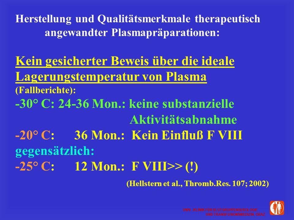 UNIV.-KLINIK FÜR BLUTGRUPPENSEROLOGIE UND TRANSFUSIONSMEDIZIN, GRAZ UNIV.-KLINIK FÜR BLUTGRUPPENSEROLOGIE UND TRANSFUSIONSMEDIZIN, GRAZ Herstellung und Qualitätsmerkmale therapeutisch angewandter Plasmapräparationen: Kein gesicherter Beweis über die ideale Lagerungstemperatur von Plasma (Fallberichte): -30° C: 24-36 Mon.: keine substanzielle Aktivitätsabnahme -20° C: 36 Mon.: Kein Einfluß F VIII gegensätzlich: -25° C: 12 Mon.: F VIII>> (!) (Hellstern et al., Thromb.Res.