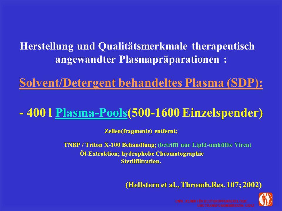 UNIV.-KLINIK FÜR BLUTGRUPPENSEROLOGIE UND TRANSFUSIONSMEDIZIN, GRAZ UNIV.-KLINIK FÜR BLUTGRUPPENSEROLOGIE UND TRANSFUSIONSMEDIZIN, GRAZ Herstellung und Qualitätsmerkmale therapeutisch angewandter Plasmapräparationen : Solvent/Detergent behandeltes Plasma (SDP): - 400 l Plasma-Pools(500-1600 Einzelspender) Zellen(fragmente) entfernt; TNBP / Triton X-100 Behandlung; (betrifft nur Lipid-umhüllte Viren) Öl-Extraktion; hydrophobe Chromatographie Sterilfiltration.