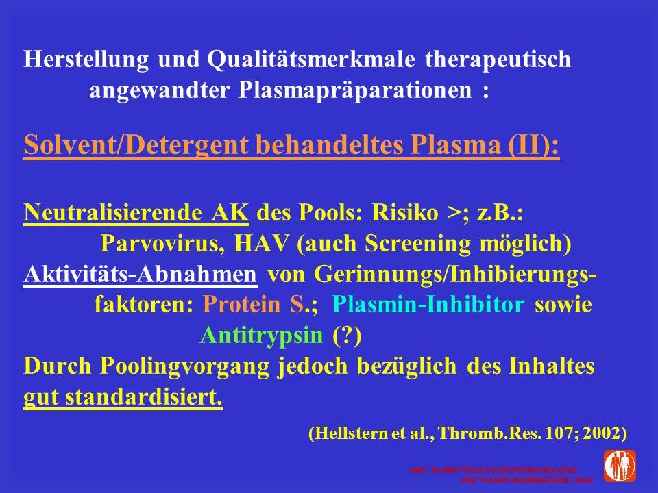 UNIV.-KLINIK FÜR BLUTGRUPPENSEROLOGIE UND TRANSFUSIONSMEDIZIN, GRAZ UNIV.-KLINIK FÜR BLUTGRUPPENSEROLOGIE UND TRANSFUSIONSMEDIZIN, GRAZ Herstellung und Qualitätsmerkmale therapeutisch angewandter Plasmapräparationen : Solvent/Detergent behandeltes Plasma (II): Neutralisierende AK des Pools: Risiko >; z.B.: Parvovirus, HAV (auch Screening möglich) Aktivitäts-Abnahmen von Gerinnungs/Inhibierungs- faktoren: Protein S.; Plasmin-Inhibitor sowie Antitrypsin (?) Durch Poolingvorgang jedoch bezüglich des Inhaltes gut standardisiert.