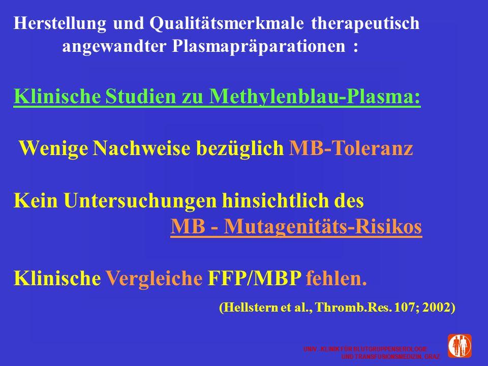 UNIV.-KLINIK FÜR BLUTGRUPPENSEROLOGIE UND TRANSFUSIONSMEDIZIN, GRAZ UNIV.-KLINIK FÜR BLUTGRUPPENSEROLOGIE UND TRANSFUSIONSMEDIZIN, GRAZ Herstellung und Qualitätsmerkmale therapeutisch angewandter Plasmapräparationen : Klinische Studien zu Methylenblau-Plasma: Wenige Nachweise bezüglich MB-Toleranz Kein Untersuchungen hinsichtlich des MB - Mutagenitäts-Risikos Klinische Vergleiche FFP/MBP fehlen.