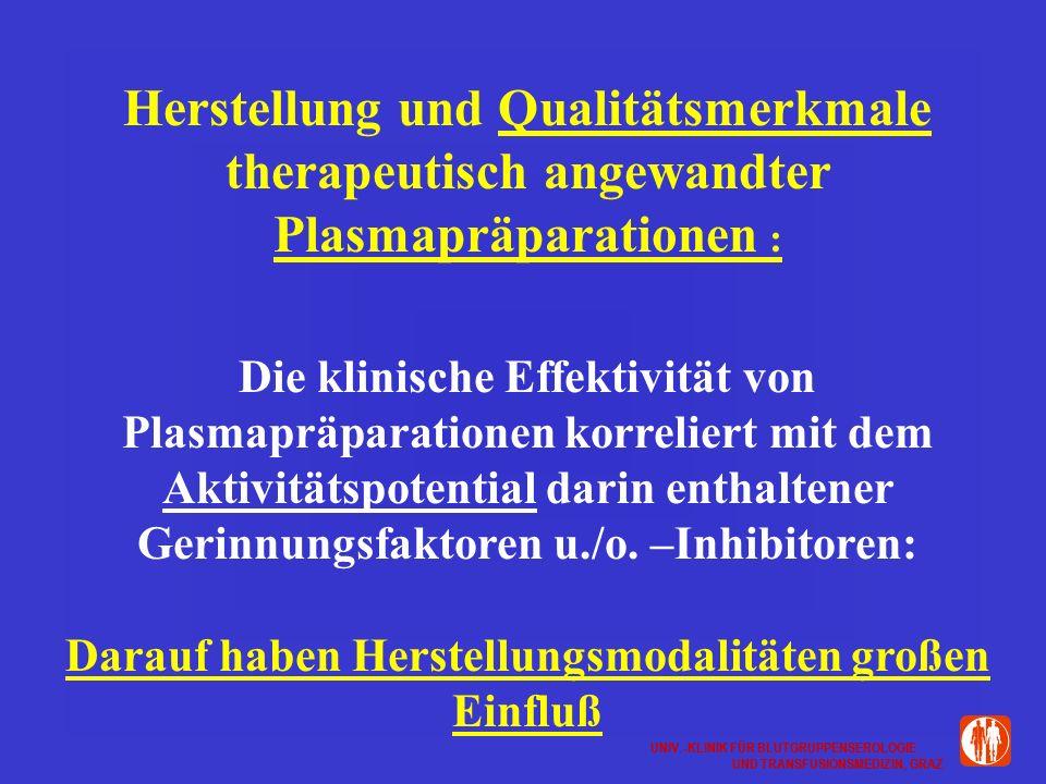 UNIV.-KLINIK FÜR BLUTGRUPPENSEROLOGIE UND TRANSFUSIONSMEDIZIN, GRAZ UNIV.-KLINIK FÜR BLUTGRUPPENSEROLOGIE UND TRANSFUSIONSMEDIZIN, GRAZ Herstellung und Qualitätsmerkmale therapeutisch angewandter Plasmapräparationen : Die klinische Effektivität von Plasmapräparationen korreliert mit dem Aktivitätspotential darin enthaltener Gerinnungsfaktoren u./o.