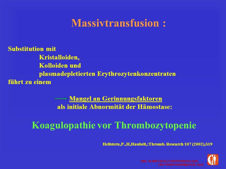 UNIV.-KLINIK FÜR BLUTGRUPPENSEROLOGIE UND TRANSFUSIONSMEDIZIN, GRAZ UNIV.-KLINIK FÜR BLUTGRUPPENSEROLOGIE UND TRANSFUSIONSMEDIZIN, GRAZ Massivtransfusion : Substitution mit Kristalloiden, Kolloiden und plasmadepletierten Erythrozytenkonzentraten führt zu einem Mangel an Gerinnungsfaktoren als initiale Abnormität der Hämostase: Koagulopathie vor Thrombozytopenie Hellstern,P.,H,Haubelt,:Thromb.