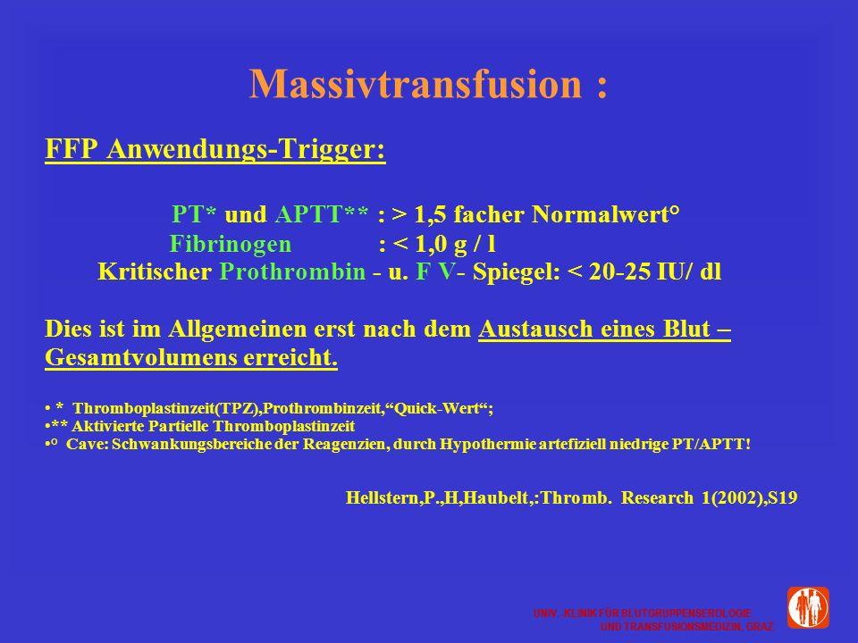 UNIV.-KLINIK FÜR BLUTGRUPPENSEROLOGIE UND TRANSFUSIONSMEDIZIN, GRAZ UNIV.-KLINIK FÜR BLUTGRUPPENSEROLOGIE UND TRANSFUSIONSMEDIZIN, GRAZ Massivtransfusion : FFP Anwendungs-Trigger: PT* und APTT** : > 1,5 facher Normalwert° Fibrinogen : < 1,0 g / l Kritischer Prothrombin - u.