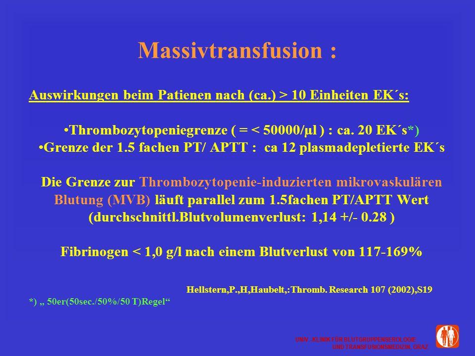 UNIV.-KLINIK FÜR BLUTGRUPPENSEROLOGIE UND TRANSFUSIONSMEDIZIN, GRAZ UNIV.-KLINIK FÜR BLUTGRUPPENSEROLOGIE UND TRANSFUSIONSMEDIZIN, GRAZ Massivtransfusion : Auswirkungen beim Patienen nach (ca.) > 10 Einheiten EK´s: Thrombozytopeniegrenze ( = < 50000/µl ) : ca.