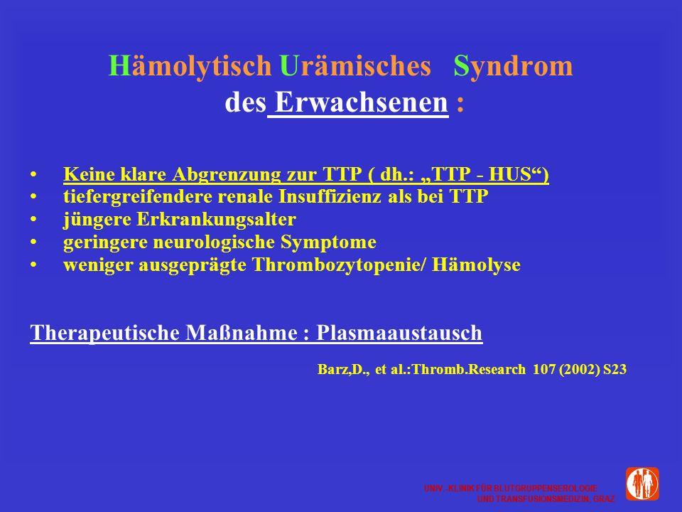 UNIV.-KLINIK FÜR BLUTGRUPPENSEROLOGIE UND TRANSFUSIONSMEDIZIN, GRAZ UNIV.-KLINIK FÜR BLUTGRUPPENSEROLOGIE UND TRANSFUSIONSMEDIZIN, GRAZ Hämolytisch Urämisches Syndrom des Erwachsenen : Keine klare Abgrenzung zur TTP ( dh.: TTP - HUS) tiefergreifendere renale Insuffizienz als bei TTP jüngere Erkrankungsalter geringere neurologische Symptome weniger ausgeprägte Thrombozytopenie/ Hämolyse Therapeutische Maßnahme : Plasmaaustausch Barz,D., et al.:Thromb.Research 107 (2002) S23