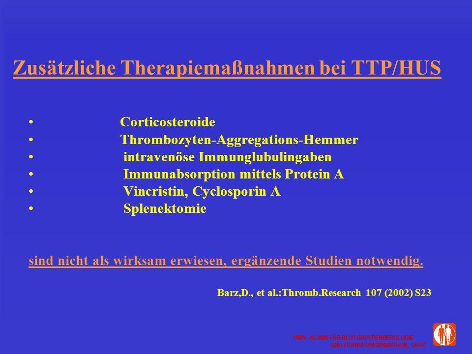 UNIV.-KLINIK FÜR BLUTGRUPPENSEROLOGIE UND TRANSFUSIONSMEDIZIN, GRAZ UNIV.-KLINIK FÜR BLUTGRUPPENSEROLOGIE UND TRANSFUSIONSMEDIZIN, GRAZ Zusätzliche Therapiemaßnahmen bei TTP/HUS Corticosteroide Thrombozyten-Aggregations-Hemmer intravenöse Immunglubulingaben Immunabsorption mittels Protein A Vincristin, Cyclosporin A Splenektomie sind nicht als wirksam erwiesen, ergänzende Studien notwendig.