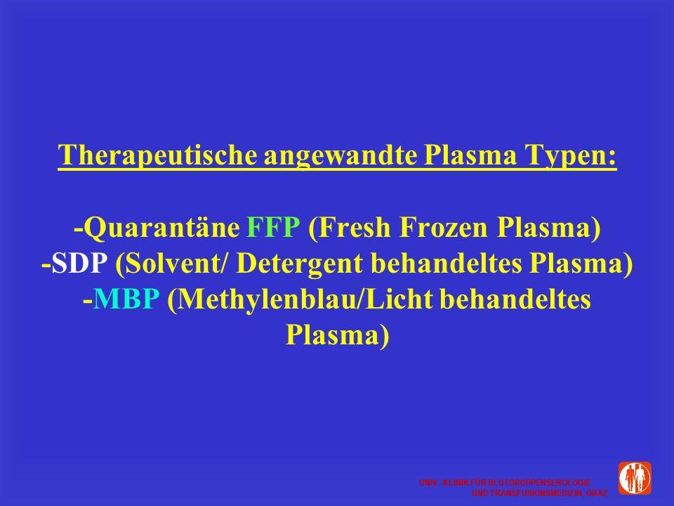 UNIV.-KLINIK FÜR BLUTGRUPPENSEROLOGIE UND TRANSFUSIONSMEDIZIN, GRAZ UNIV.-KLINIK FÜR BLUTGRUPPENSEROLOGIE UND TRANSFUSIONSMEDIZIN, GRAZ Therapeutische angewandte Plasma Typen: -Quarantäne FFP (Fresh Frozen Plasma) -SDP (Solvent/ Detergent behandeltes Plasma) -MBP (Methylenblau/Licht behandeltes Plasma)