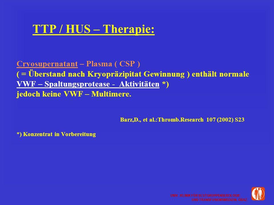 UNIV.-KLINIK FÜR BLUTGRUPPENSEROLOGIE UND TRANSFUSIONSMEDIZIN, GRAZ UNIV.-KLINIK FÜR BLUTGRUPPENSEROLOGIE UND TRANSFUSIONSMEDIZIN, GRAZ TTP / HUS – Therapie: Cryosupernatant – Plasma ( CSP ) ( = Überstand nach Kryopräzipitat Gewinnung ) enthält normale VWF – Spaltungsprotease - Aktivitäten *) jedoch keine VWF – Multimere.