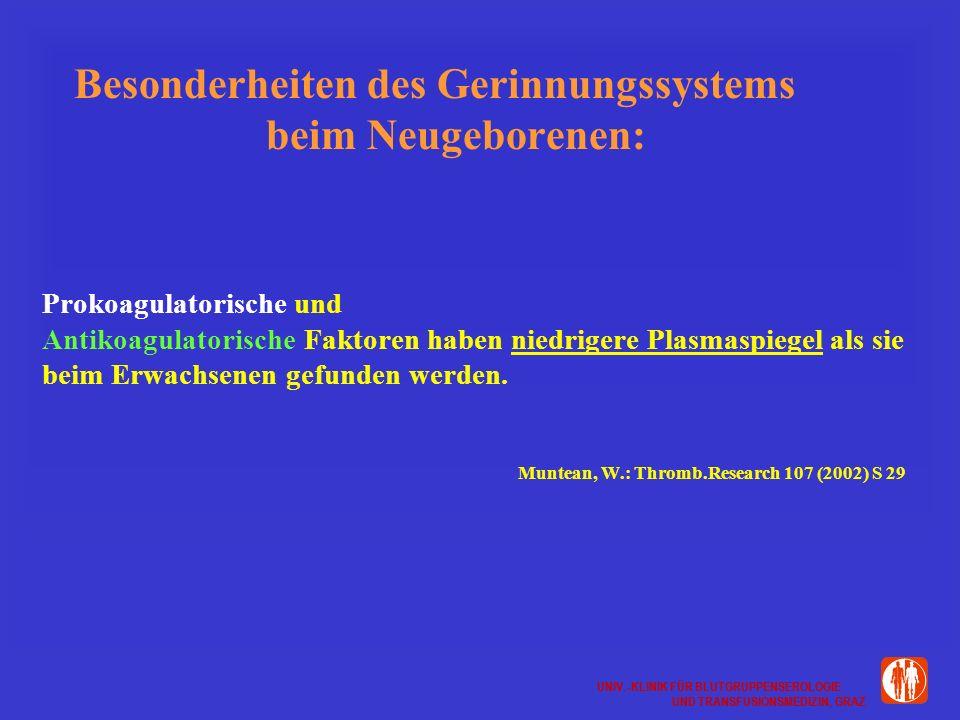 UNIV.-KLINIK FÜR BLUTGRUPPENSEROLOGIE UND TRANSFUSIONSMEDIZIN, GRAZ UNIV.-KLINIK FÜR BLUTGRUPPENSEROLOGIE UND TRANSFUSIONSMEDIZIN, GRAZ Besonderheiten des Gerinnungssystems beim Neugeborenen: Prokoagulatorische und Antikoagulatorische Faktoren haben niedrigere Plasmaspiegel als sie beim Erwachsenen gefunden werden.