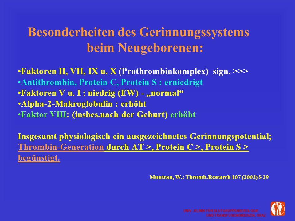 UNIV.-KLINIK FÜR BLUTGRUPPENSEROLOGIE UND TRANSFUSIONSMEDIZIN, GRAZ UNIV.-KLINIK FÜR BLUTGRUPPENSEROLOGIE UND TRANSFUSIONSMEDIZIN, GRAZ Besonderheiten des Gerinnungssystems beim Neugeborenen: Faktoren II, VII, IX u.