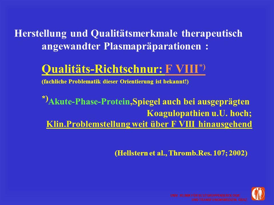 UNIV.-KLINIK FÜR BLUTGRUPPENSEROLOGIE UND TRANSFUSIONSMEDIZIN, GRAZ UNIV.-KLINIK FÜR BLUTGRUPPENSEROLOGIE UND TRANSFUSIONSMEDIZIN, GRAZ Herstellung und Qualitätsmerkmale therapeutisch angewandter Plasmapräparationen : Qualitäts-Richtschnur: F VIII *) (fachliche Problematik dieser Orientierung ist bekannt!) *) Akute-Phase-Protein,Spiegel auch bei ausgeprägten Koagulopathien u.U.
