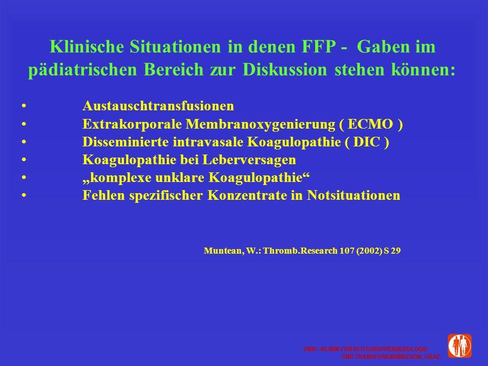 UNIV.-KLINIK FÜR BLUTGRUPPENSEROLOGIE UND TRANSFUSIONSMEDIZIN, GRAZ UNIV.-KLINIK FÜR BLUTGRUPPENSEROLOGIE UND TRANSFUSIONSMEDIZIN, GRAZ Klinische Situationen in denen FFP - Gaben im pädiatrischen Bereich zur Diskussion stehen können: Austauschtransfusionen Extrakorporale Membranoxygenierung ( ECMO ) Disseminierte intravasale Koagulopathie ( DIC ) Koagulopathie bei Leberversagen komplexe unklare Koagulopathie Fehlen spezifischer Konzentrate in Notsituationen Muntean, W.: Thromb.Research 107 (2002) S 29