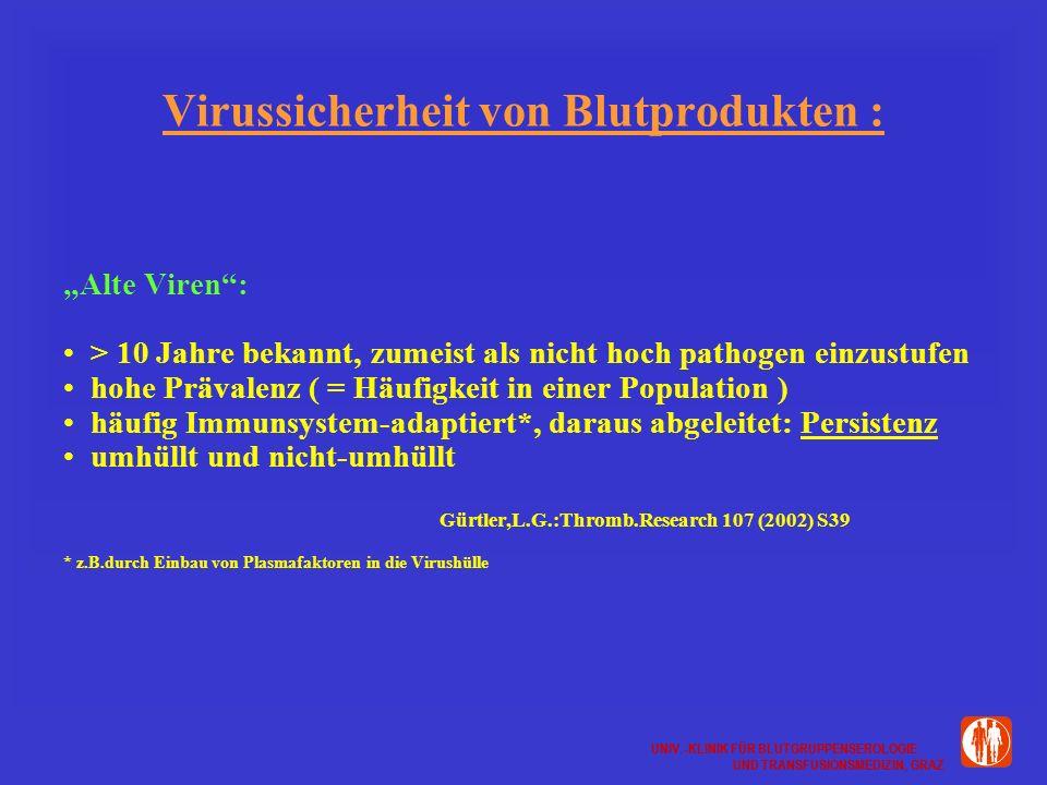 UNIV.-KLINIK FÜR BLUTGRUPPENSEROLOGIE UND TRANSFUSIONSMEDIZIN, GRAZ UNIV.-KLINIK FÜR BLUTGRUPPENSEROLOGIE UND TRANSFUSIONSMEDIZIN, GRAZ Virussicherheit von Blutprodukten : Alte Viren: > 10 Jahre bekannt, zumeist als nicht hoch pathogen einzustufen hohe Prävalenz ( = Häufigkeit in einer Population ) häufig Immunsystem-adaptiert*, daraus abgeleitet: Persistenz umhüllt und nicht-umhüllt Gürtler,L.G.:Thromb.Research 107 (2002) S39 * z.B.durch Einbau von Plasmafaktoren in die Virushülle