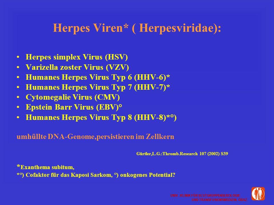 UNIV.-KLINIK FÜR BLUTGRUPPENSEROLOGIE UND TRANSFUSIONSMEDIZIN, GRAZ UNIV.-KLINIK FÜR BLUTGRUPPENSEROLOGIE UND TRANSFUSIONSMEDIZIN, GRAZ Herpes Viren* ( Herpesviridae): Herpes simplex Virus (HSV) Varizella zoster Virus (VZV) Humanes Herpes Virus Typ 6 (HHV-6)* Humanes Herpes Virus Typ 7 (HHV-7)* Cytomegalie Virus (CMV) Epstein Barr Virus (EBV)° Humanes Herpes Virus Typ 8 (HHV-8)*°) umhüllte DNA-Genome,persistieren im Zellkern Gürtler,L.G.:Thromb.Research 107 (2002) S39 * Exanthema subitum, *°) Cofaktor für das Kaposi Sarkom, °) onkogenes Potential?
