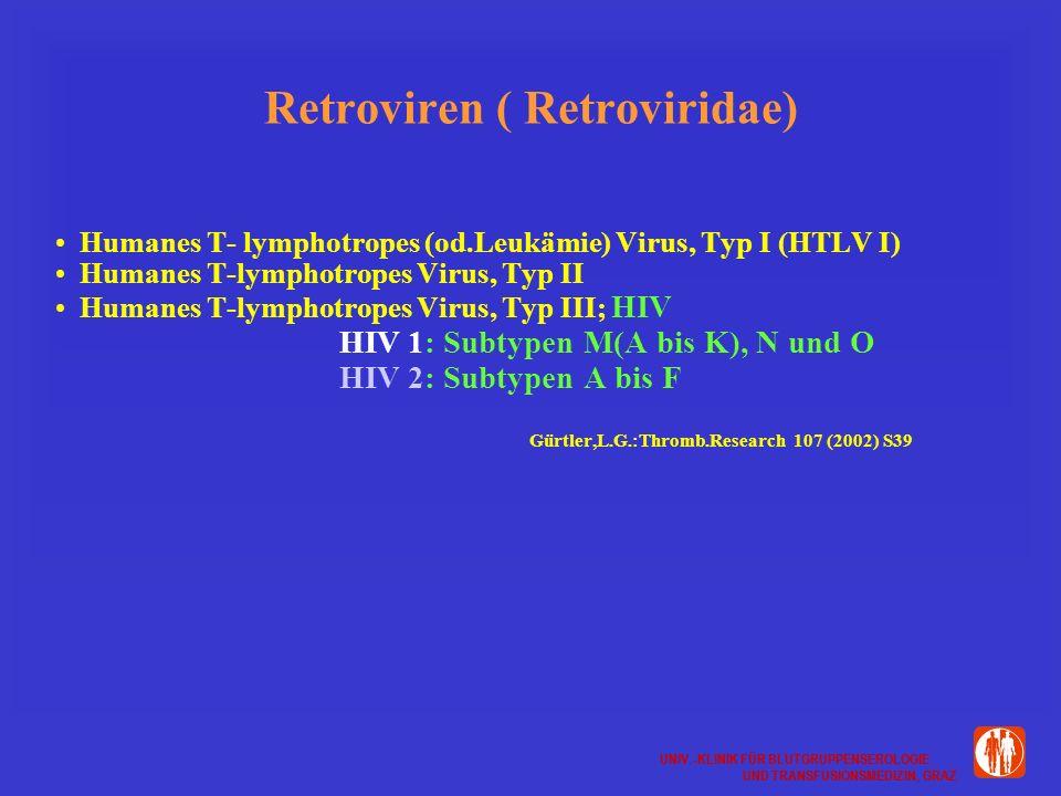 UNIV.-KLINIK FÜR BLUTGRUPPENSEROLOGIE UND TRANSFUSIONSMEDIZIN, GRAZ UNIV.-KLINIK FÜR BLUTGRUPPENSEROLOGIE UND TRANSFUSIONSMEDIZIN, GRAZ Retroviren ( Retroviridae) Humanes T- lymphotropes (od.Leukämie) Virus, Typ I (HTLV I) Humanes T-lymphotropes Virus, Typ II Humanes T-lymphotropes Virus, Typ III; HIV HIV 1: Subtypen M(A bis K), N und O HIV 2: Subtypen A bis F Gürtler,L.G.:Thromb.Research 107 (2002) S39