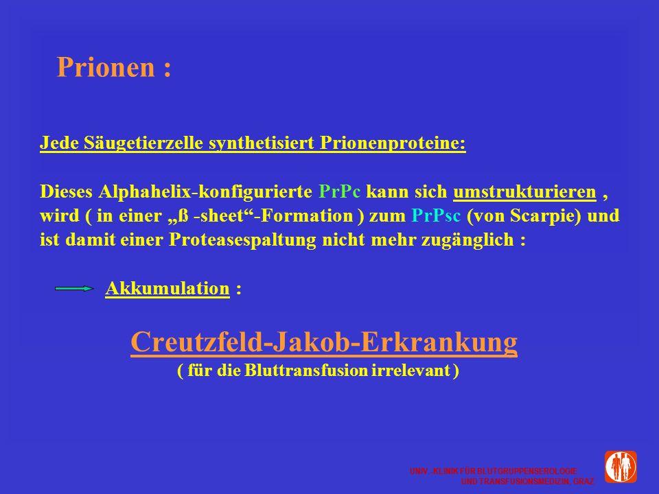 UNIV.-KLINIK FÜR BLUTGRUPPENSEROLOGIE UND TRANSFUSIONSMEDIZIN, GRAZ UNIV.-KLINIK FÜR BLUTGRUPPENSEROLOGIE UND TRANSFUSIONSMEDIZIN, GRAZ Prionen : Jede Säugetierzelle synthetisiert Prionenproteine: Dieses Alphahelix-konfigurierte PrPc kann sich umstrukturieren, wird ( in einer ß -sheet-Formation ) zum PrPsc (von Scarpie) und ist damit einer Proteasespaltung nicht mehr zugänglich : Akkumulation : Creutzfeld-Jakob-Erkrankung ( für die Bluttransfusion irrelevant )