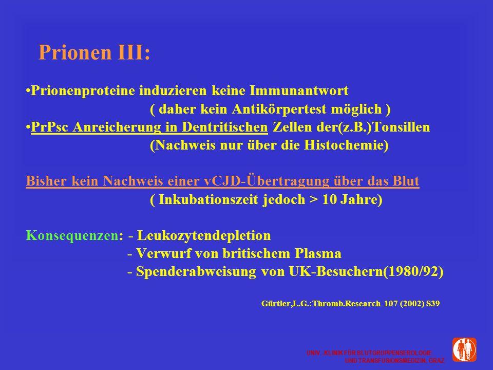 UNIV.-KLINIK FÜR BLUTGRUPPENSEROLOGIE UND TRANSFUSIONSMEDIZIN, GRAZ UNIV.-KLINIK FÜR BLUTGRUPPENSEROLOGIE UND TRANSFUSIONSMEDIZIN, GRAZ Prionen III: P
