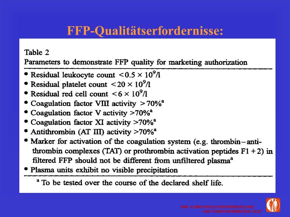 UNIV.-KLINIK FÜR BLUTGRUPPENSEROLOGIE UND TRANSFUSIONSMEDIZIN, GRAZ UNIV.-KLINIK FÜR BLUTGRUPPENSEROLOGIE UND TRANSFUSIONSMEDIZIN, GRAZ FFP-Qualitätserfordernisse: