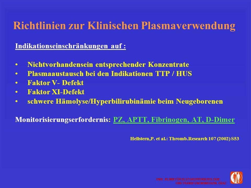 UNIV.-KLINIK FÜR BLUTGRUPPENSEROLOGIE UND TRANSFUSIONSMEDIZIN, GRAZ UNIV.-KLINIK FÜR BLUTGRUPPENSEROLOGIE UND TRANSFUSIONSMEDIZIN, GRAZ Richtlinien zur Klinischen Plasmaverwendung Indikationseinschränkungen auf : Nichtvorhandensein entsprechender Konzentrate Plasmaaustausch bei den Indikationen TTP / HUS Faktor V- Defekt Faktor XI-Defekt schwere Hämolyse/Hyperbilirubinämie beim Neugeborenen Monitorisierungserfordernis: PZ, APTT, Fibrinogen, AT, D-Dimer Hellstern,P.